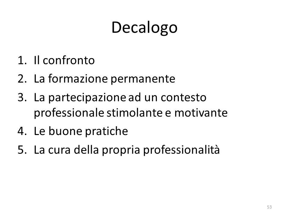 Decalogo 1.Il confronto 2.La formazione permanente 3.La partecipazione ad un contesto professionale stimolante e motivante 4.Le buone pratiche 5.La cu
