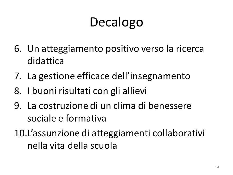 Decalogo 6.Un atteggiamento positivo verso la ricerca didattica 7.La gestione efficace dell'insegnamento 8.I buoni risultati con gli allievi 9.La cost