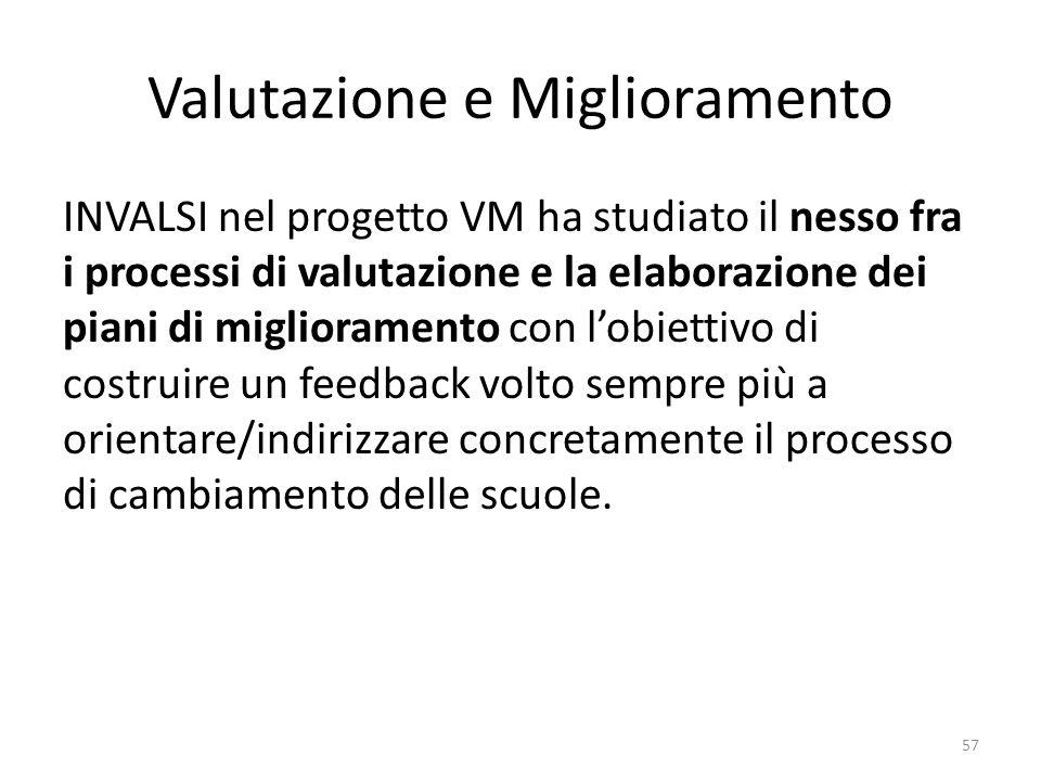 Valutazione e Miglioramento INVALSI nel progetto VM ha studiato il nesso fra i processi di valutazione e la elaborazione dei piani di miglioramento co