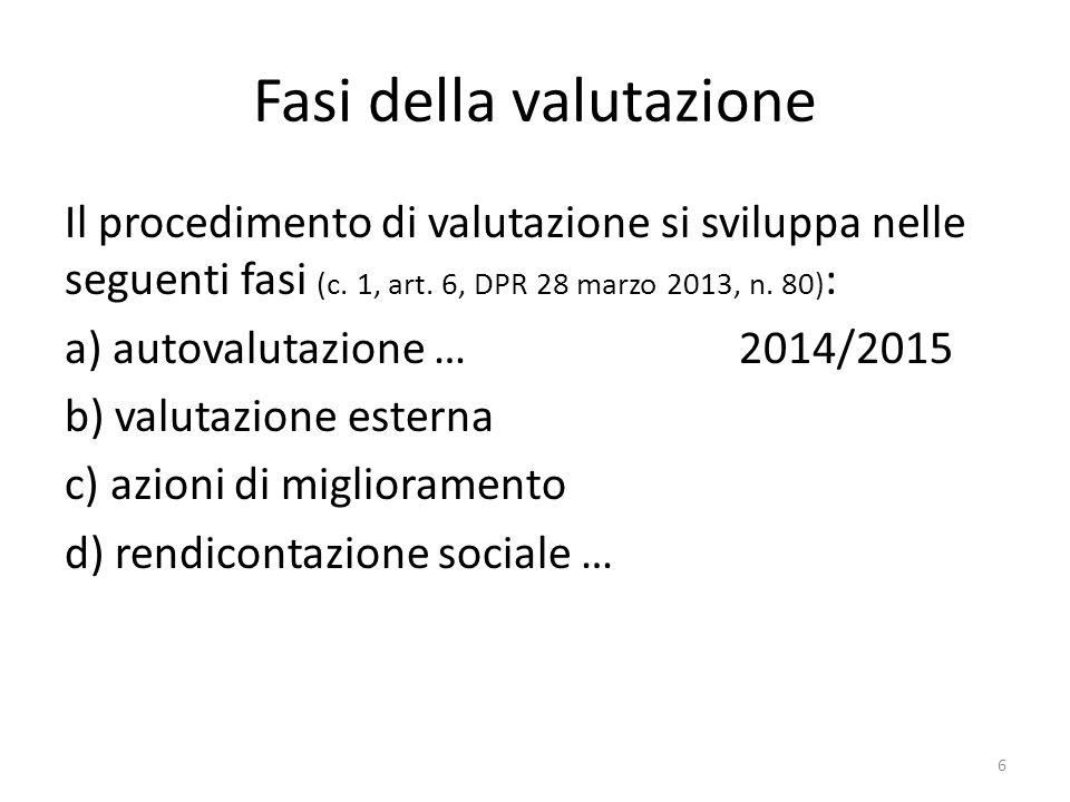 Piano di Miglioramento Il PdM si sviluppa in 4 FASI: 1)PLAN (pianificazione); 2)DO (attuazione); 3)CHECK (valutazione); 4)ACT (revisione).