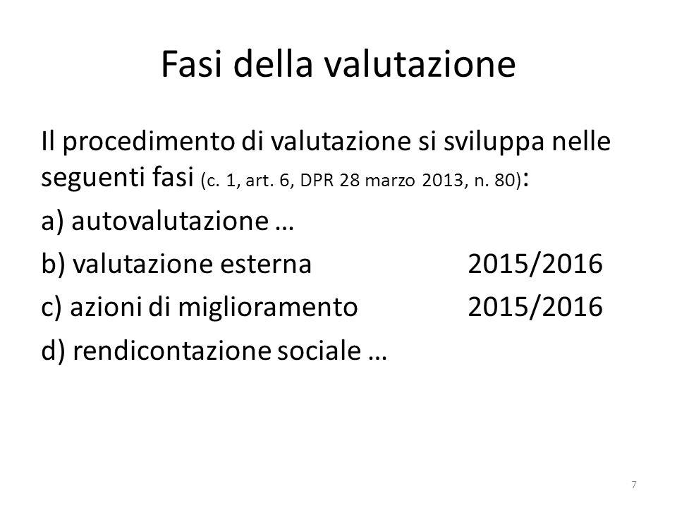 Piano di Miglioramento Schema adottato nell'ambito del Progetto VALeS 28
