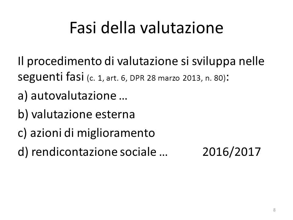 Criteri di analisi Pertinenza Coerenza interna Fattibilità 59