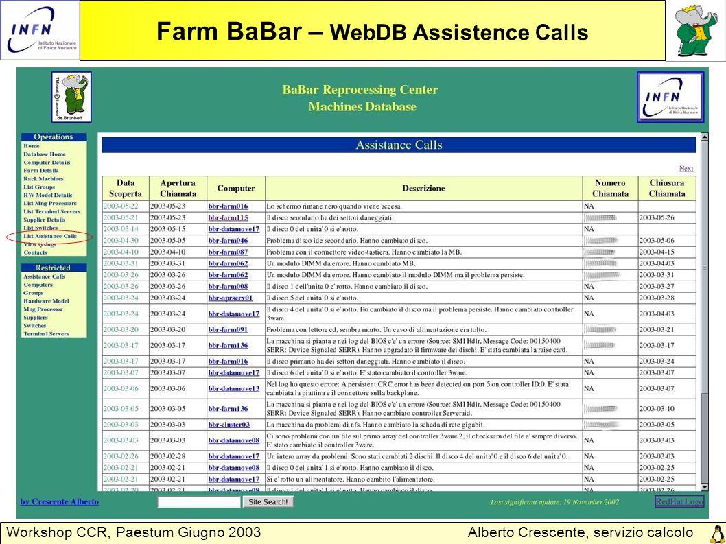 Alberto Crescente, servizio calcolo Padova Workshop CCR, Paestum Giugno 2003 Farm BaBar – WebDB Assistence Calls