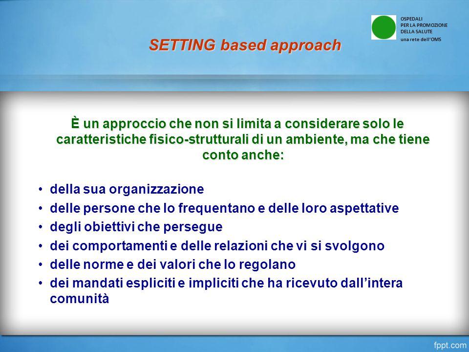 SETTING based approach È un approccio che non si limita a considerare solo le caratteristiche fisico-strutturali di un ambiente, ma che tiene conto an