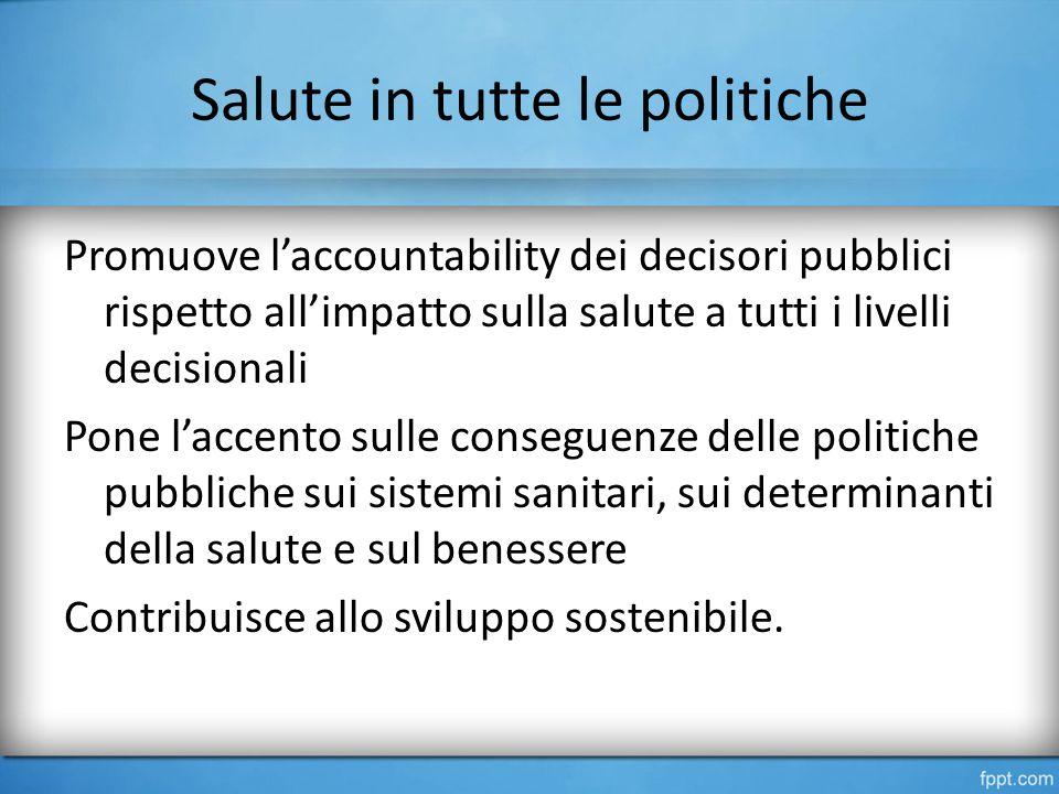 Salute in tutte le politiche Promuove l'accountability dei decisori pubblici rispetto all'impatto sulla salute a tutti i livelli decisionali Pone l'ac