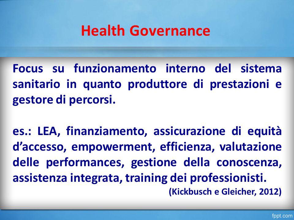 Health Governance Focus su funzionamento interno del sistema sanitario in quanto produttore di prestazioni e gestore di percorsi. es.: LEA, finanziame