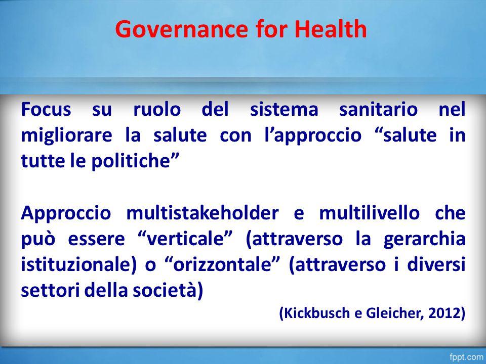 Governance for Health Focus su ruolo del sistema sanitario nel migliorare la salute con l'approccio salute in tutte le politiche Approccio multistakeholder e multilivello che può essere verticale (attraverso la gerarchia istituzionale) o orizzontale (attraverso i diversi settori della società) (Kickbusch e Gleicher, 2012)