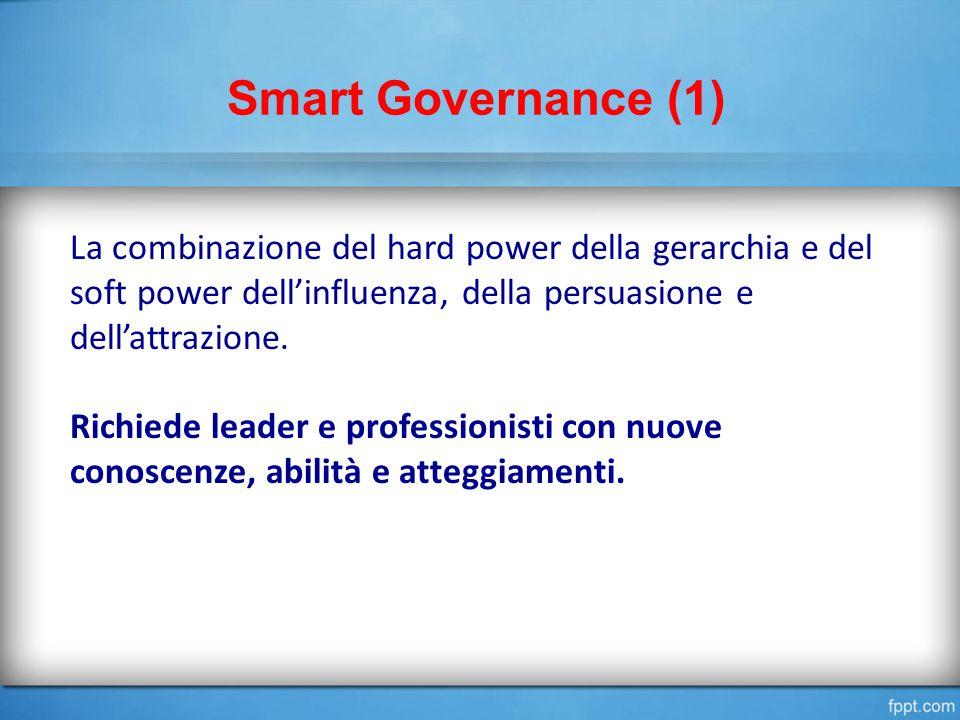 La combinazione del hard power della gerarchia e del soft power dell'influenza, della persuasione e dell'attrazione. Richiede leader e professionisti