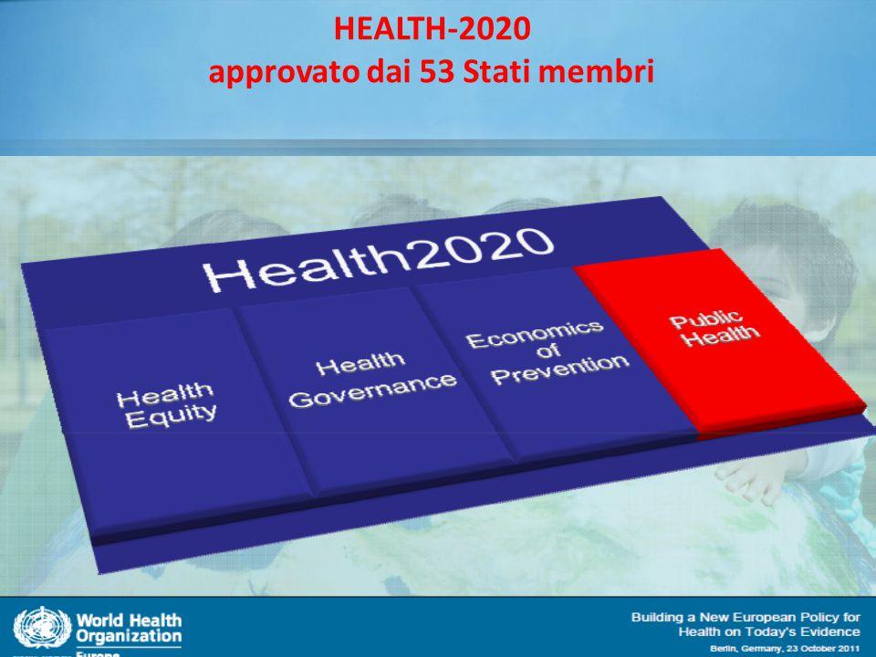 HEALTH-2020 approvato dai 53 Stati membri