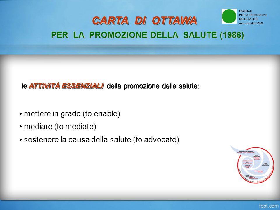 ATTIVITÀ ESSENZIALI le ATTIVITÀ ESSENZIALI della promozione della salute: mettere in grado (to enable) mediare (to mediate) sostenere la causa della salute (to advocate) CARTA DI OTTAWA CARTA DI OTTAWA PER LA PROMOZIONE DELLA SALUTE (1986) OSPEDALI PER LA PROMOZIONE DELLA SALUTE una rete dell'OMS