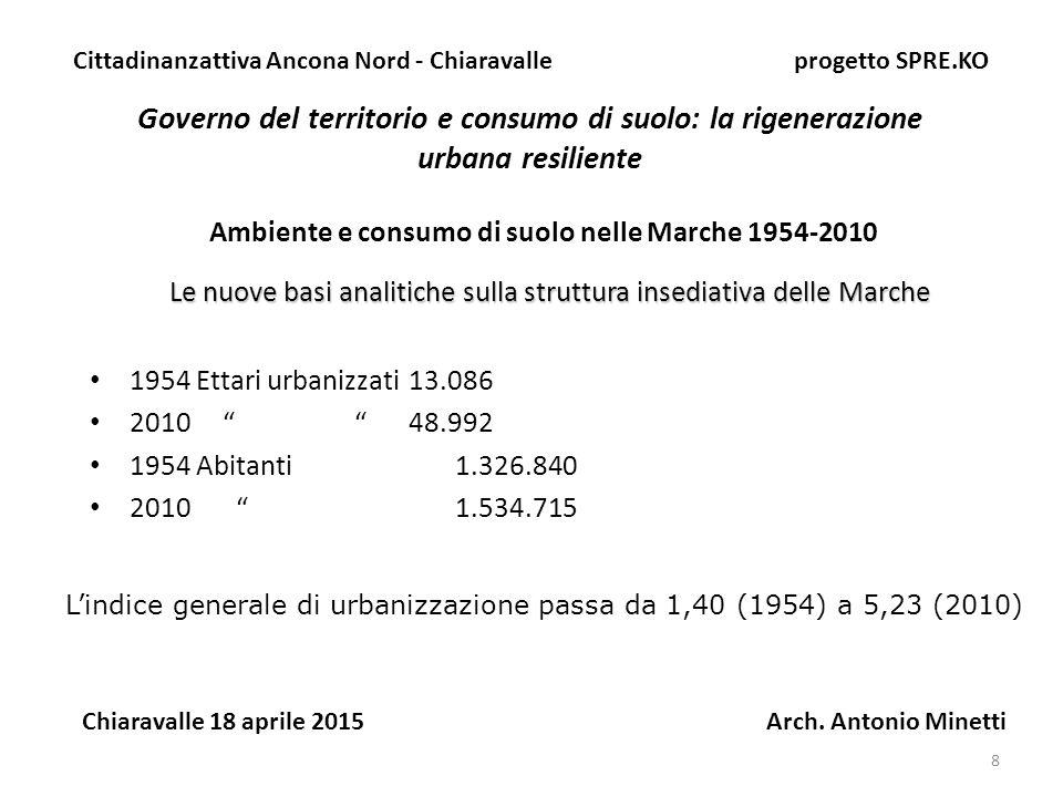 Cittadinanzattiva Ancona Nord - Chiaravalle progetto SPRE.KO Chiaravalle 18 aprile 2015 Arch.
