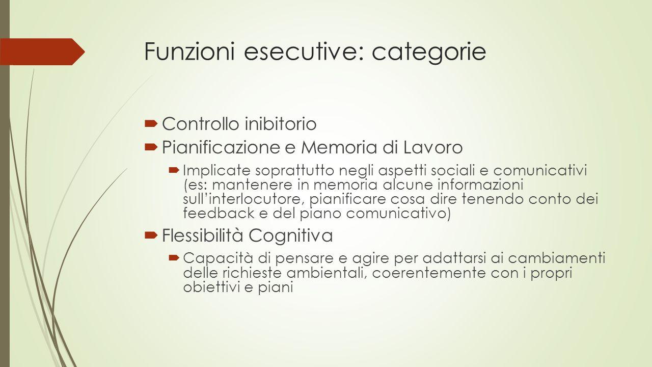 Funzioni esecutive: categorie  Controllo inibitorio  Pianificazione e Memoria di Lavoro  Implicate soprattutto negli aspetti sociali e comunicativi
