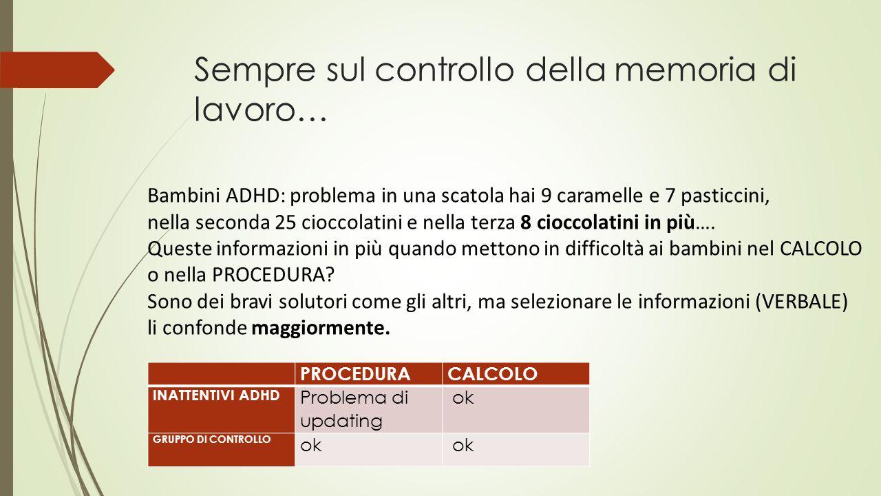 Sempre sul controllo della memoria di lavoro… PROCEDURACALCOLO INATTENTIVI ADHD Problema di updating ok GRUPPO DI CONTROLLO ok Bambini ADHD: problema