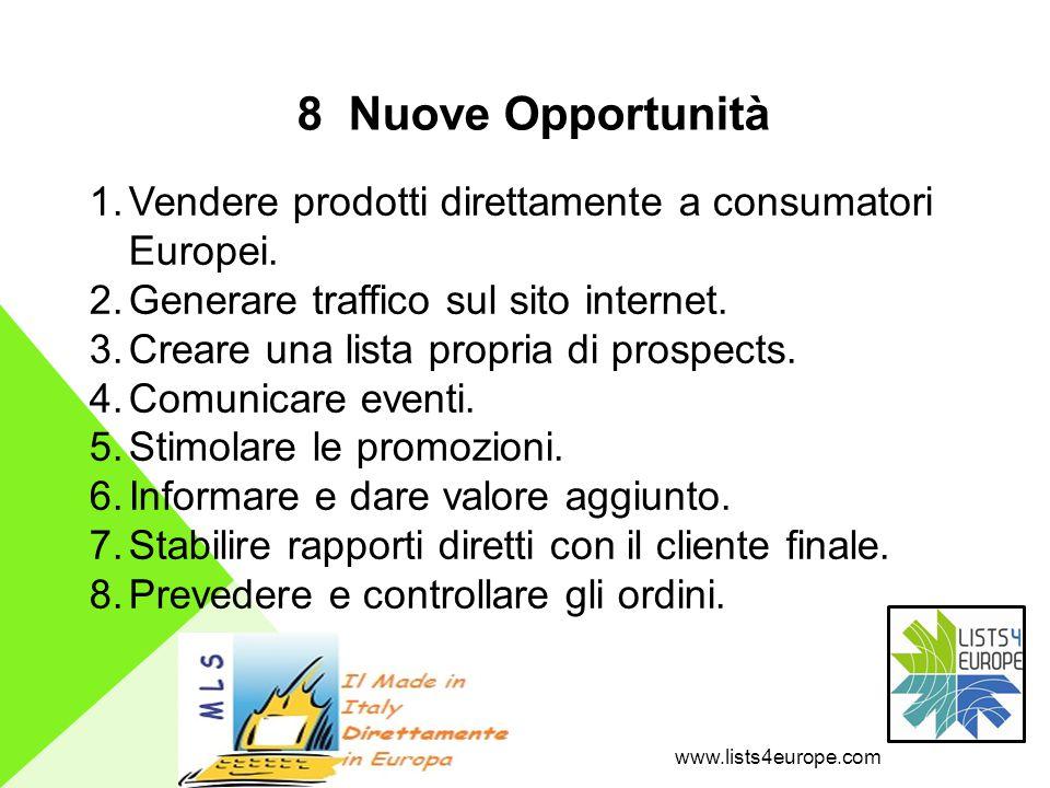 8 Nuove Opportunità 1.Vendere prodotti direttamente a consumatori Europei.