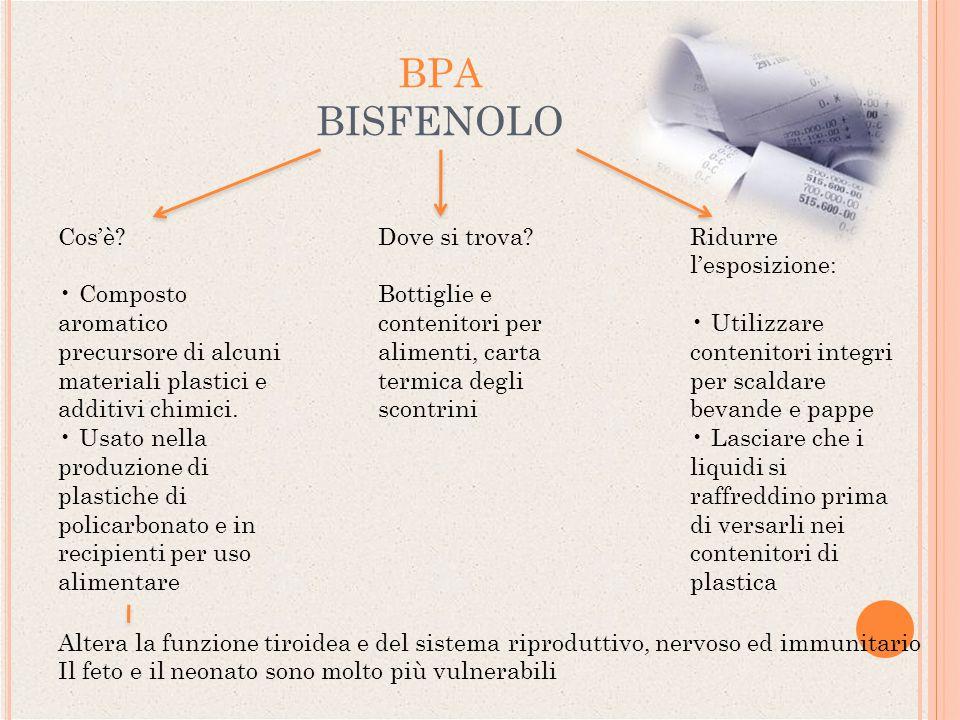 BPA BISFENOLO Cos'è.Composto aromatico precursore di alcuni materiali plastici e additivi chimici.