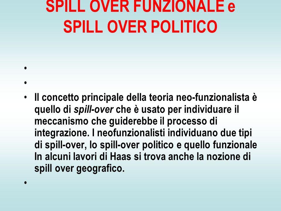 SPILL OVER FUNZIONALE e SPILL OVER POLITICO Il concetto principale della teoria neo-funzionalista è quello di spill-over che è usato per individuare il meccanismo che guiderebbe il processo di integrazione.