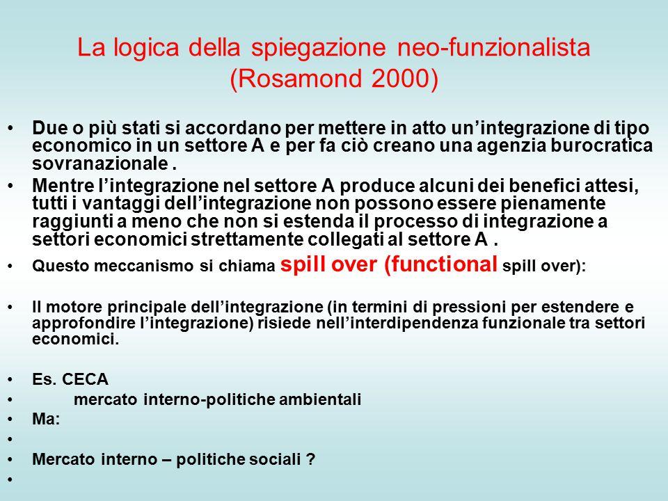 La logica della spiegazione neo-funzionalista (Rosamond 2000) Due o più stati si accordano per mettere in atto un'integrazione di tipo economico in un settore A e per fa ciò creano una agenzia burocratica sovranazionale.