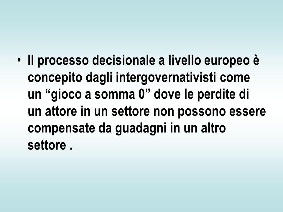 Il processo decisionale a livello europeo è concepito dagli intergovernativisti come un gioco a somma 0 dove le perdite di un attore in un settore non possono essere compensate da guadagni in un altro settore.
