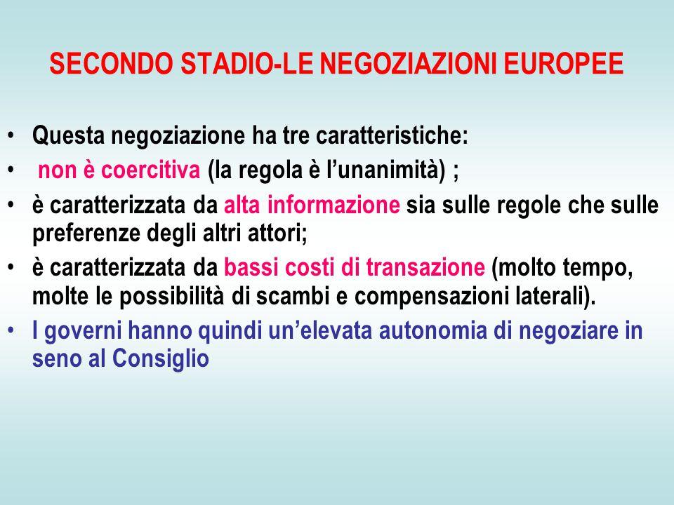 SECONDO STADIO-LE NEGOZIAZIONI EUROPEE Questa negoziazione ha tre caratteristiche: non è coercitiva (la regola è l'unanimità) ; è caratterizzata da alta informazione sia sulle regole che sulle preferenze degli altri attori; è caratterizzata da bassi costi di transazione (molto tempo, molte le possibilità di scambi e compensazioni laterali).