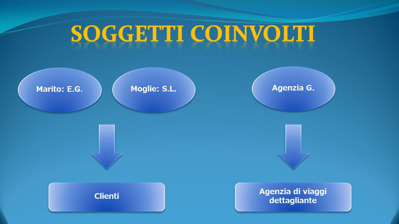 Marito: E.G. Moglie: S.L. Clienti Agenzia G. Agenzia di viaggi dettagliante