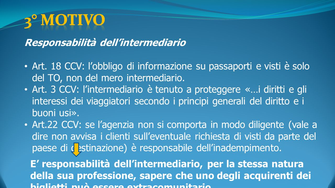 Responsabilità dell'intermediario Art.