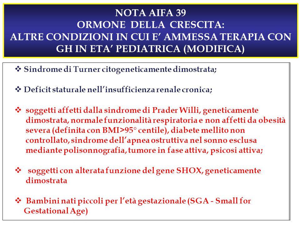 NOTA AIFA 39 ORMONE DELLA CRESCITA: ALTRE CONDIZIONI IN CUI E' AMMESSA TERAPIA CON GH IN ETA' PEDIATRICA (MODIFICA)  Sindrome di Turner citogeneticamente dimostrata;  Deficit staturale nell'insufficienza renale cronica;  Soggetti affetti dalla sindrome di Prader Willi (PWS), geneticamente dimostrata, limitatamente ai casi con diagnosi di deficienza dell'ormone della crescita, con indice di Massa Corporea o Body Mass Index (BMI) < 95°, normale funzionalità respiratoria e non affetti da sindrome dell'apnea ostruttiva del sonno,  Bambini nati piccoli per l'età gestazionale (SGA - Small for Gestational Age) con età uguale o superiore a 4 anni.