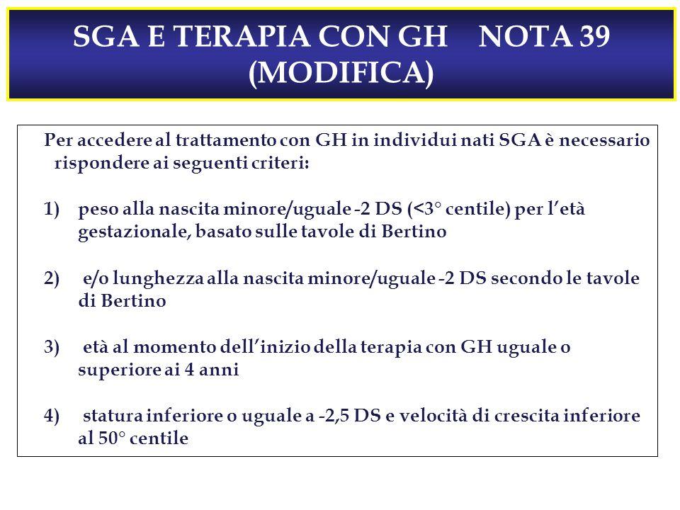 SGA E TERAPIA CON GH NOTA 39 (MODIFICA) Per accedere al trattamento con GH in individui nati SGA è necessario rispondere ai seguenti criteri: 1)peso alla nascita minore/uguale -2 DS (<3° centile) per l'età gestazionale, basato sulle tavole di Bertino 2) e/o lunghezza alla nascita minore/uguale -2 DS secondo le tavole di Bertino 3) età al momento dell'inizio della terapia con GH uguale o superiore ai 4 anni 4) statura inferiore o uguale a -2,5 DS e velocità di crescita inferiore al 50° centile