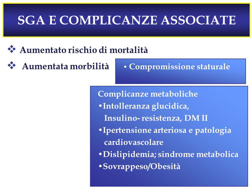 SGA E COMPLICANZE ASSOCIATE  Aumentato rischio di mortalità  Aumentata morbilità Complicanze metaboliche Intolleranza glucidica, Insulino- resistenza, DM II Ipertensione arteriosa e patologia cardiovascolare Dislipidemia; sindrome metabolica Sovrappeso/Obesità Compromissione staturale