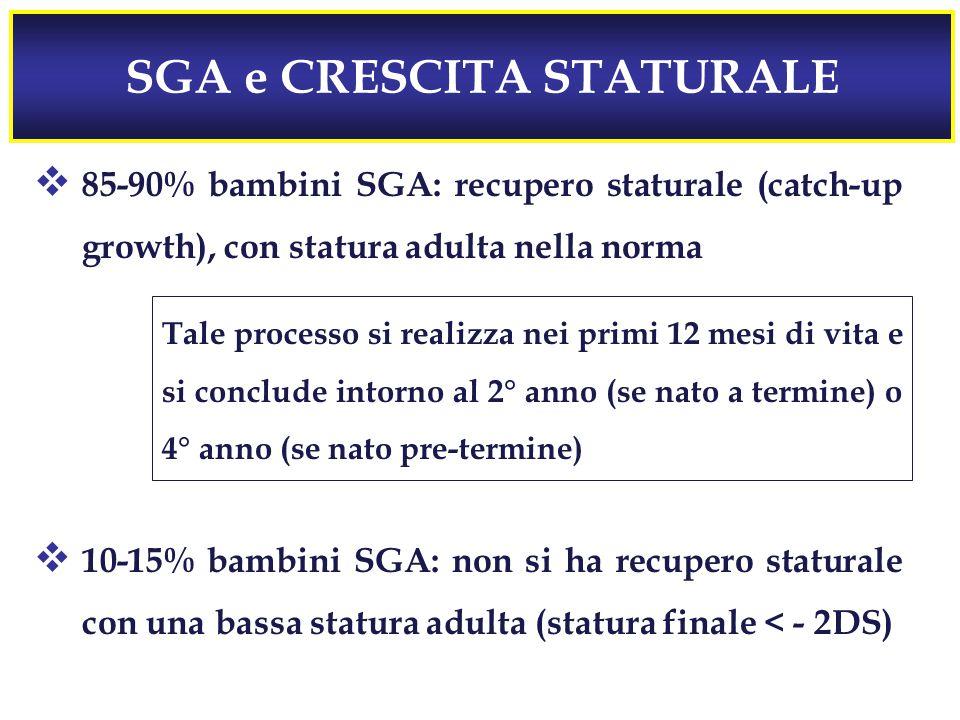 SGA e CRESCITA STATURALE  85-90% bambini SGA: recupero staturale (catch-up growth), con statura adulta nella norma Tale processo si realizza nei primi 12 mesi di vita e si conclude intorno al 2° anno (se nato a termine) o 4° anno (se nato pre-termine)  10-15% bambini SGA: non si ha recupero staturale con una bassa statura adulta (statura finale < - 2DS)