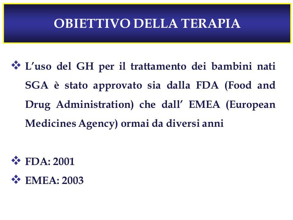 OBIETTIVO DELLA TERAPIA  L'uso del GH per il trattamento dei bambini nati SGA è stato approvato sia dalla FDA (Food and Drug Administration) che dall' EMEA (European Medicines Agency) ormai da diversi anni  FDA: 2001  EMEA: 2003