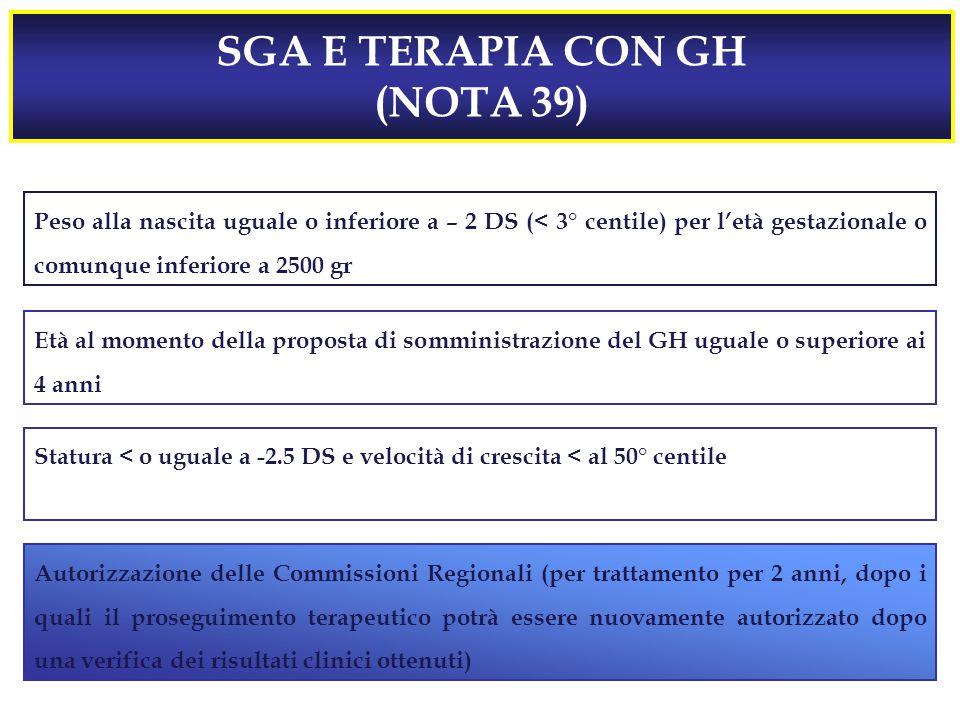 SGA E TERAPIA CON GH (NOTA 39) Peso alla nascita uguale o inferiore a – 2 DS (< 3° centile) per l'età gestazionale o comunque inferiore a 2500 gr Età al momento della proposta di somministrazione del GH uguale o superiore ai 4 anni Statura < o uguale a -2.5 DS e velocità di crescita < al 50° centile Autorizzazione delle Commissioni Regionali (per trattamento per 2 anni, dopo i quali il proseguimento terapeutico potrà essere nuovamente autorizzato dopo una verifica dei risultati clinici ottenuti)
