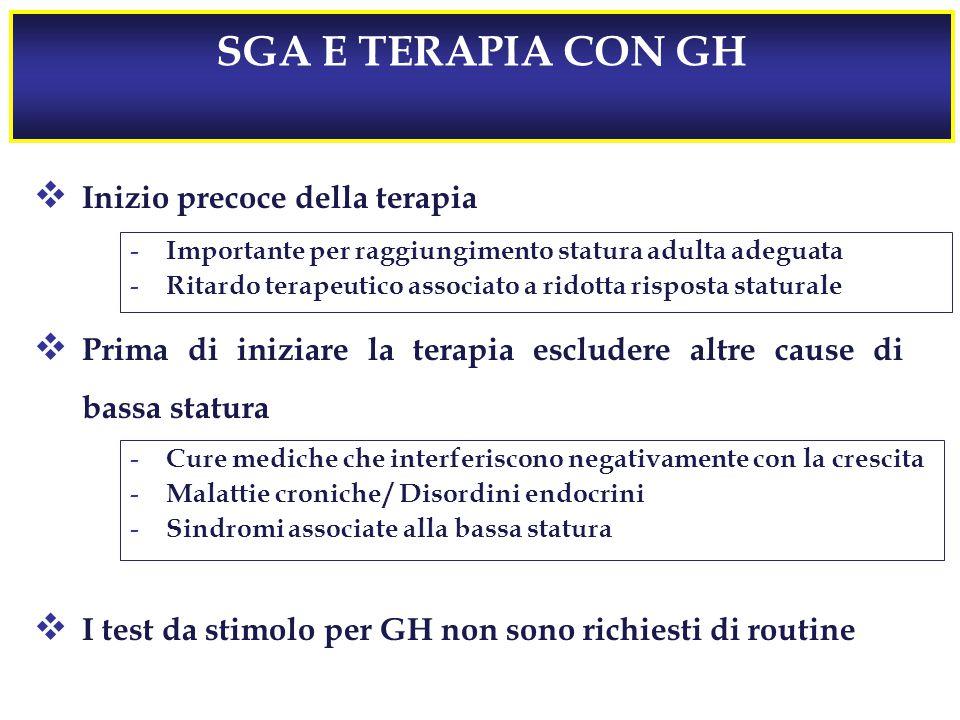 SGA E TERAPIA CON GH  Inizio precoce della terapia - Importante per raggiungimento statura adulta adeguata - Ritardo terapeutico associato a ridotta risposta staturale  Prima di iniziare la terapia escludere altre cause di bassa statura - Cure mediche che interferiscono negativamente con la crescita - Malattie croniche / Disordini endocrini - Sindromi associate alla bassa statura  I test da stimolo per GH non sono richiesti di routine