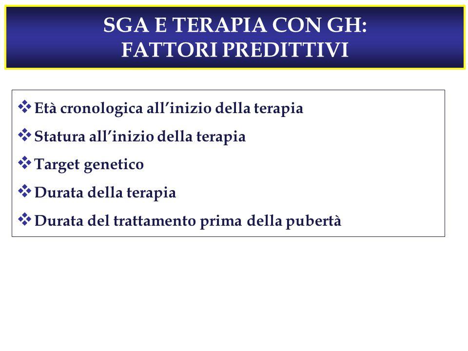 SGA E TERAPIA CON GH: FATTORI PREDITTIVI  Età cronologica all'inizio della terapia  Statura all'inizio della terapia  Target genetico  Durata della terapia  Durata del trattamento prima della pubertà