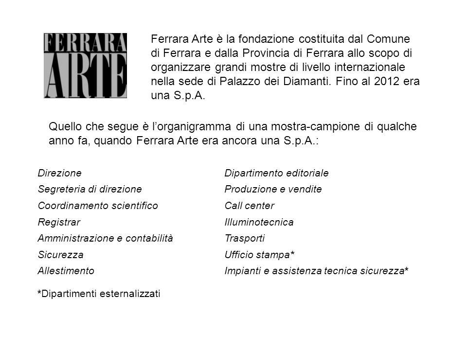 Ferrara Arte è la fondazione costituita dal Comune di Ferrara e dalla Provincia di Ferrara allo scopo di organizzare grandi mostre di livello internazionale nella sede di Palazzo dei Diamanti.