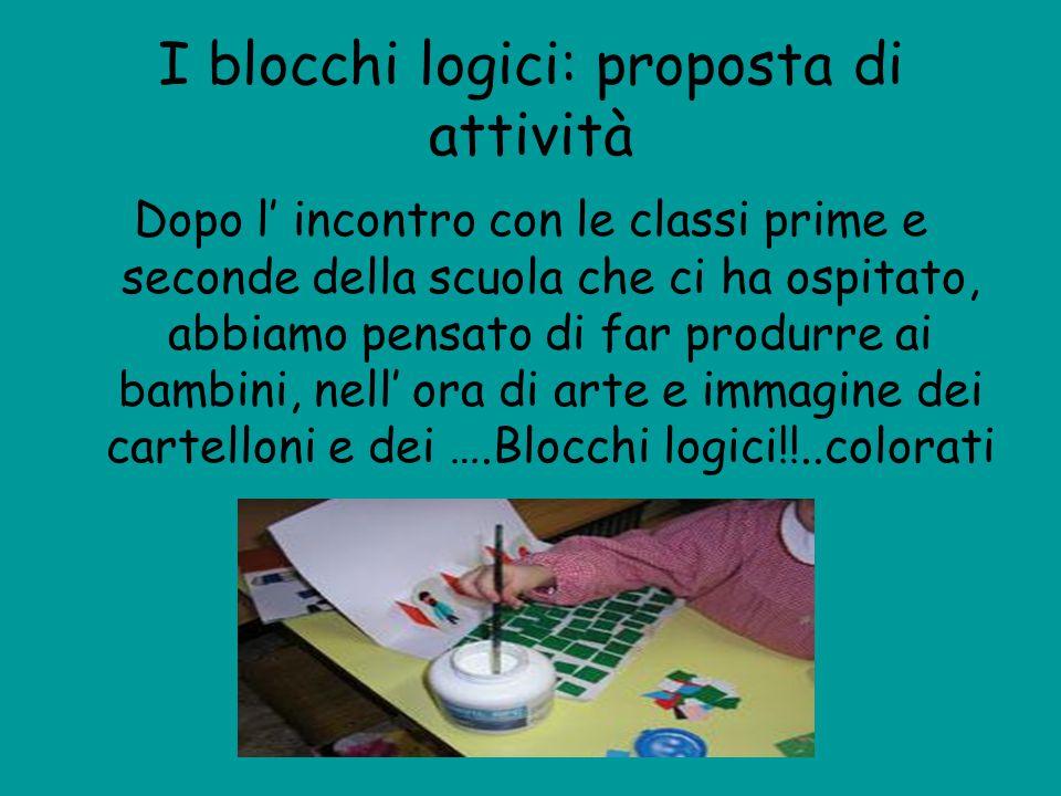 I blocchi logici: proposta di attività Dopo l' incontro con le classi prime e seconde della scuola che ci ha ospitato, abbiamo pensato di far produrre