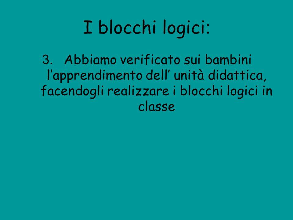 I blocchi logici : 3. Abbiamo verificato sui bambini l'apprendimento dell' unità didattica, facendogli realizzare i blocchi logici in classe