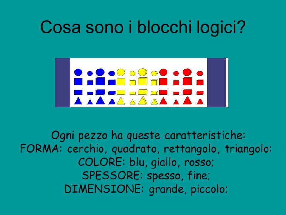 Cosa sono i blocchi logici? Ogni pezzo ha queste caratteristiche: FORMA: cerchio, quadrato, rettangolo, triangolo: COLORE: blu, giallo, rosso; SPESSOR