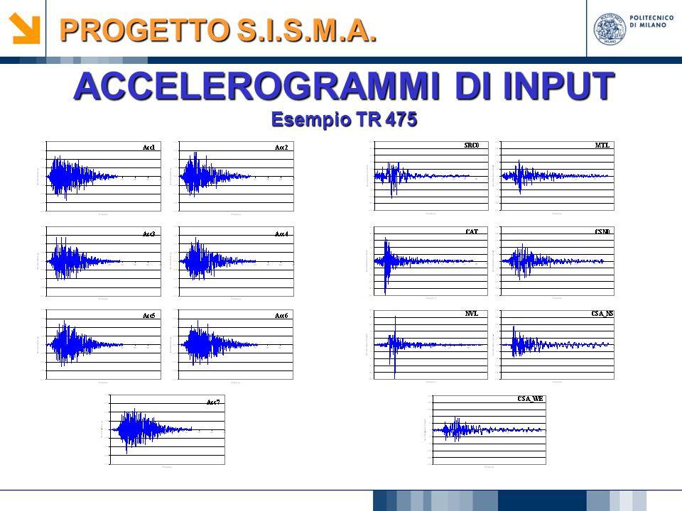 ACCELEROGRAMMI DI INPUT Esempio TR 475 PROGETTO S.I.S.M.A.