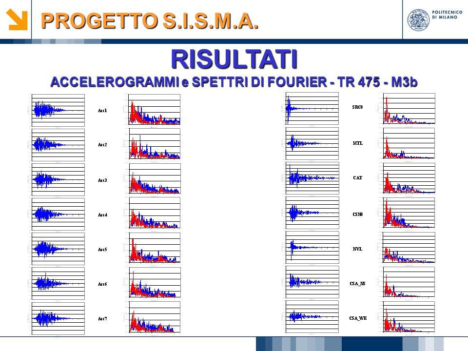 RISULTATI ACCELEROGRAMMI e SPETTRI DI FOURIER - TR 475 - M3b PROGETTO S.I.S.M.A.