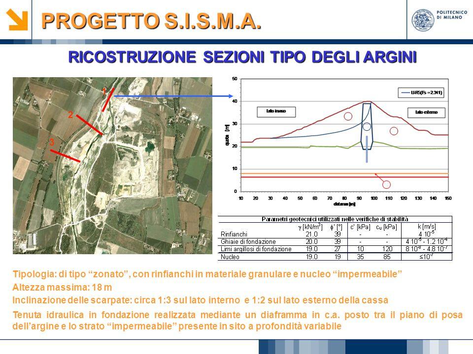 """RICOSTRUZIONE SEZIONI TIPO DEGLI ARGINI PROGETTO S.I.S.M.A. Tipologia: di tipo """"zonato"""", con rinfianchi in materiale granulare e nucleo """"impermeabile"""""""