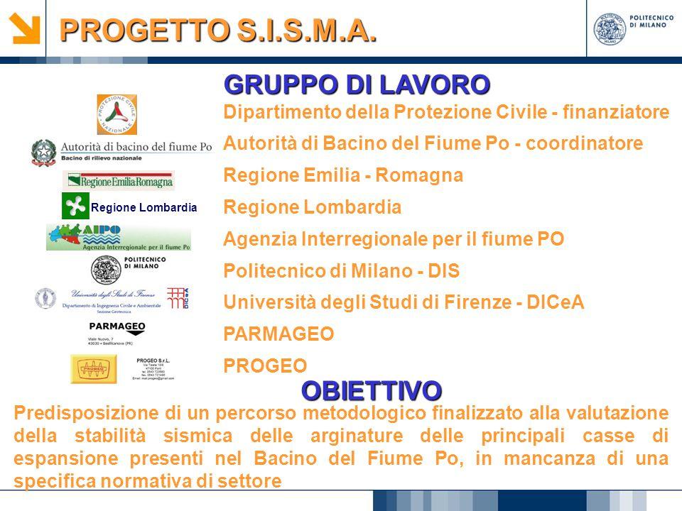 SITI DI STUDIO CASSE DI ESPANSIONE SUI FIUMI: Parma Secchia Enza Panaro Arno Olona (Malnate e San Vittore) Cassa del T.