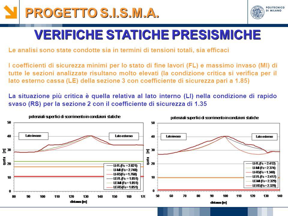 VERIFICHE STATICHE PRESISMICHE PROGETTO S.I.S.M.A. Le analisi sono state condotte sia in termini di tensioni totali, sia efficaci I coefficienti di si