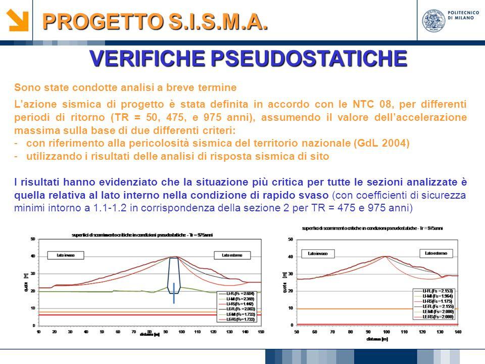 VERIFICHE PSEUDOSTATICHE PROGETTO S.I.S.M.A. Sono state condotte analisi a breve termine L'azione sismica di progetto è stata definita in accordo con