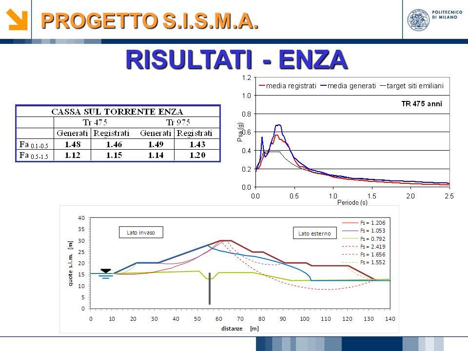 RISULTATI - ENZA PROGETTO S.I.S.M.A.