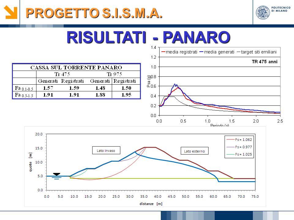 RISULTATI - PANARO PROGETTO S.I.S.M.A.
