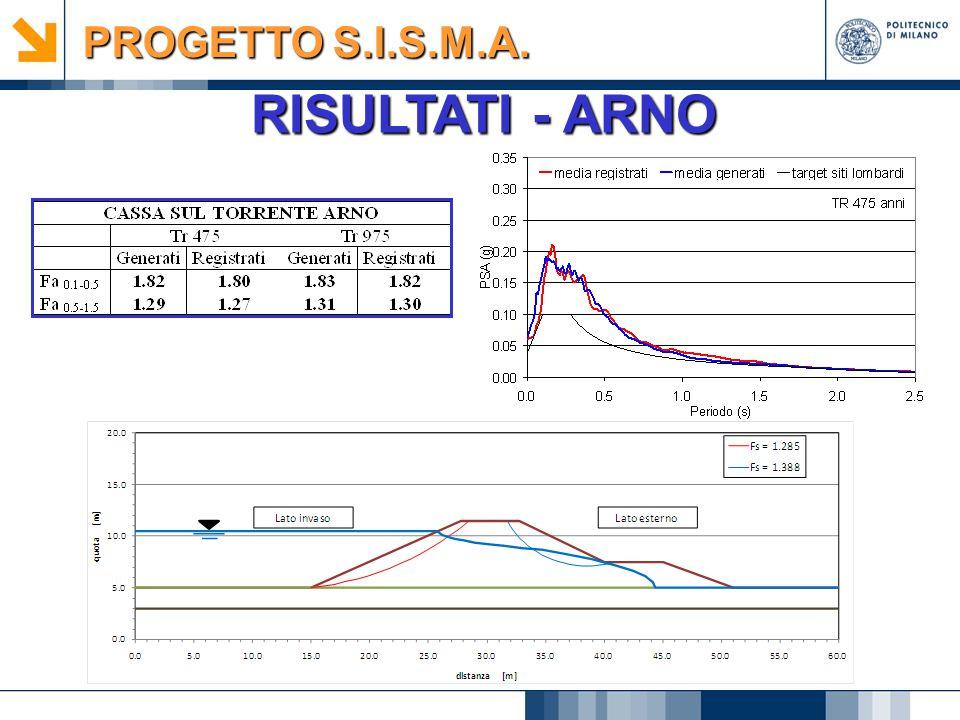 RISULTATI - ARNO PROGETTO S.I.S.M.A.