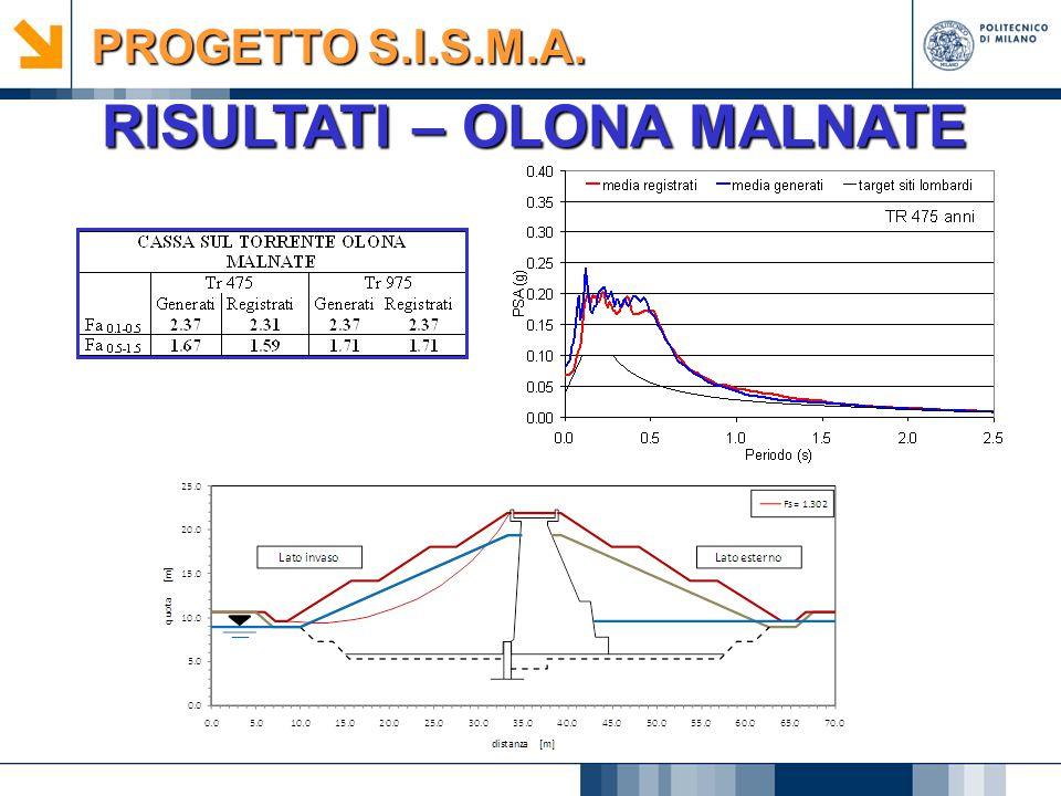 RISULTATI – OLONA MALNATE PROGETTO S.I.S.M.A.