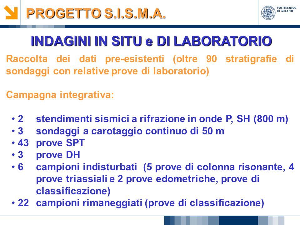 PROGETTO S.I.S.M.A. prof. [m] CAMPAGNA INDAGINI INTEGRATIVE