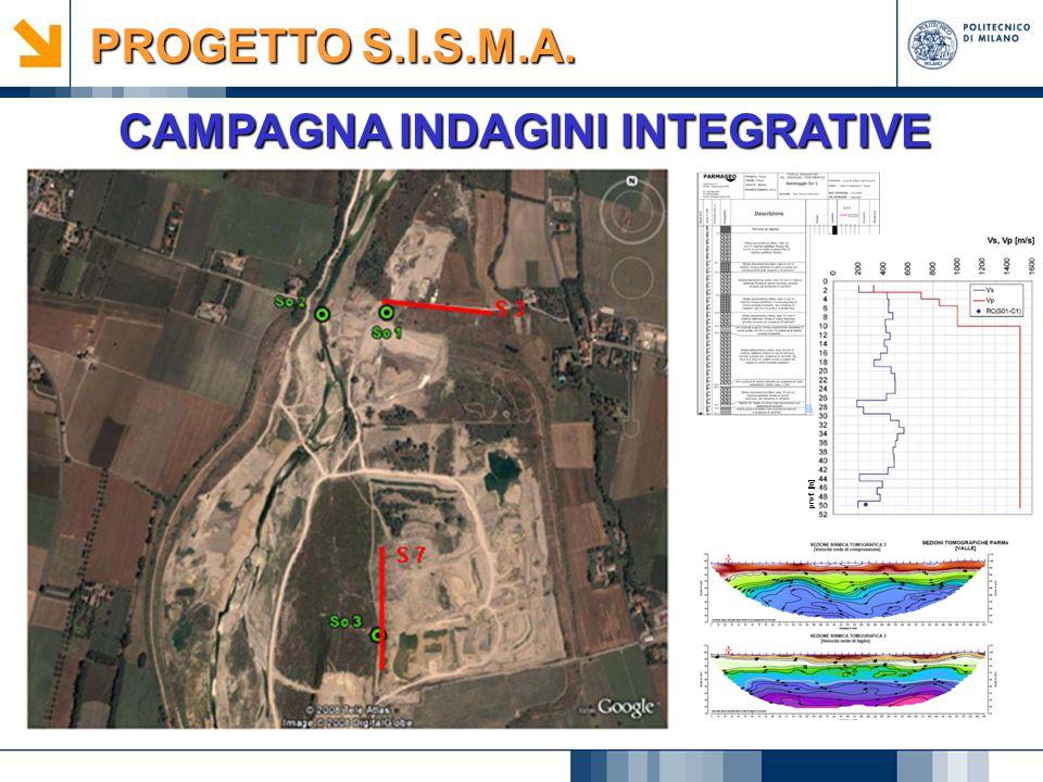 MODELLO GEOLOGICO PROGETTO S.I.S.M.A.
