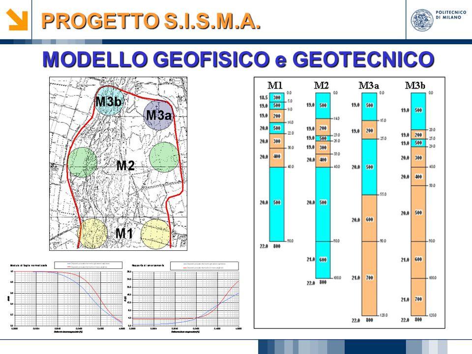 MODELLO GEOFISICO e GEOTECNICO PROGETTO S.I.S.M.A.